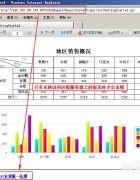 web数据展示工具FineReport注册与未注册的区别