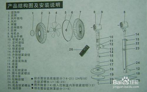 如何收纳电风扇