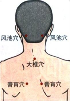穴位按摩治疗女性更年期综合症