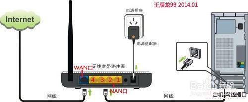 无线路由器的安装和设置