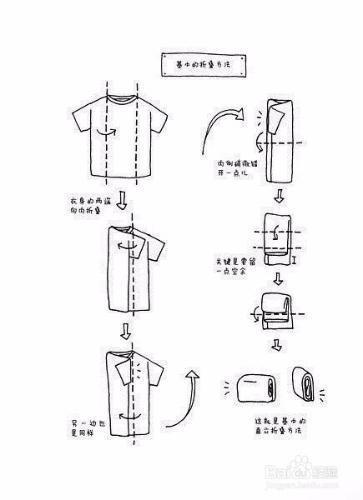 帮你衣柜瘦身的衣物整理魔法