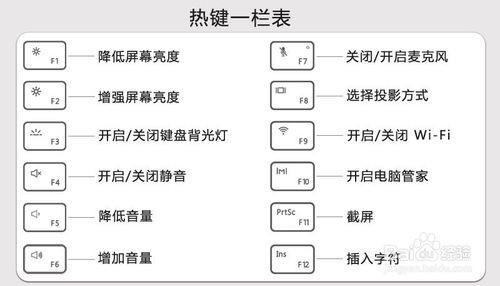 MateBook 热键/功能键切换指南,快捷键介绍