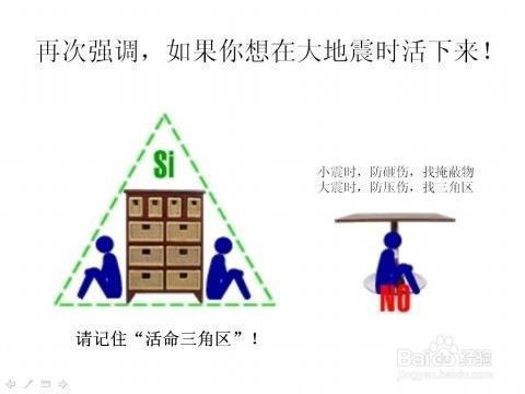 地震中应该怎样自救